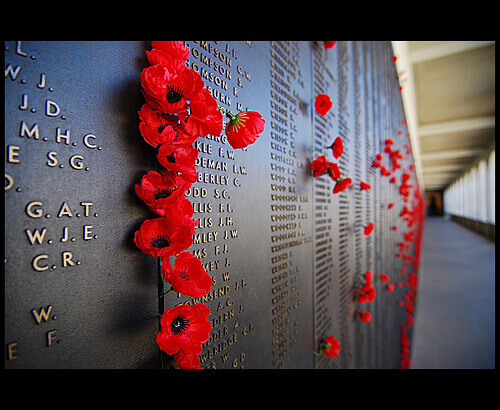 Remembrance Day: The ANZAC tradition