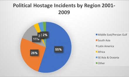 Taken: Support for hostages