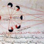 Al-Beruni: astronomer, linguist and geographer