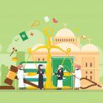 Towards demystifying Shari'ah: Part One