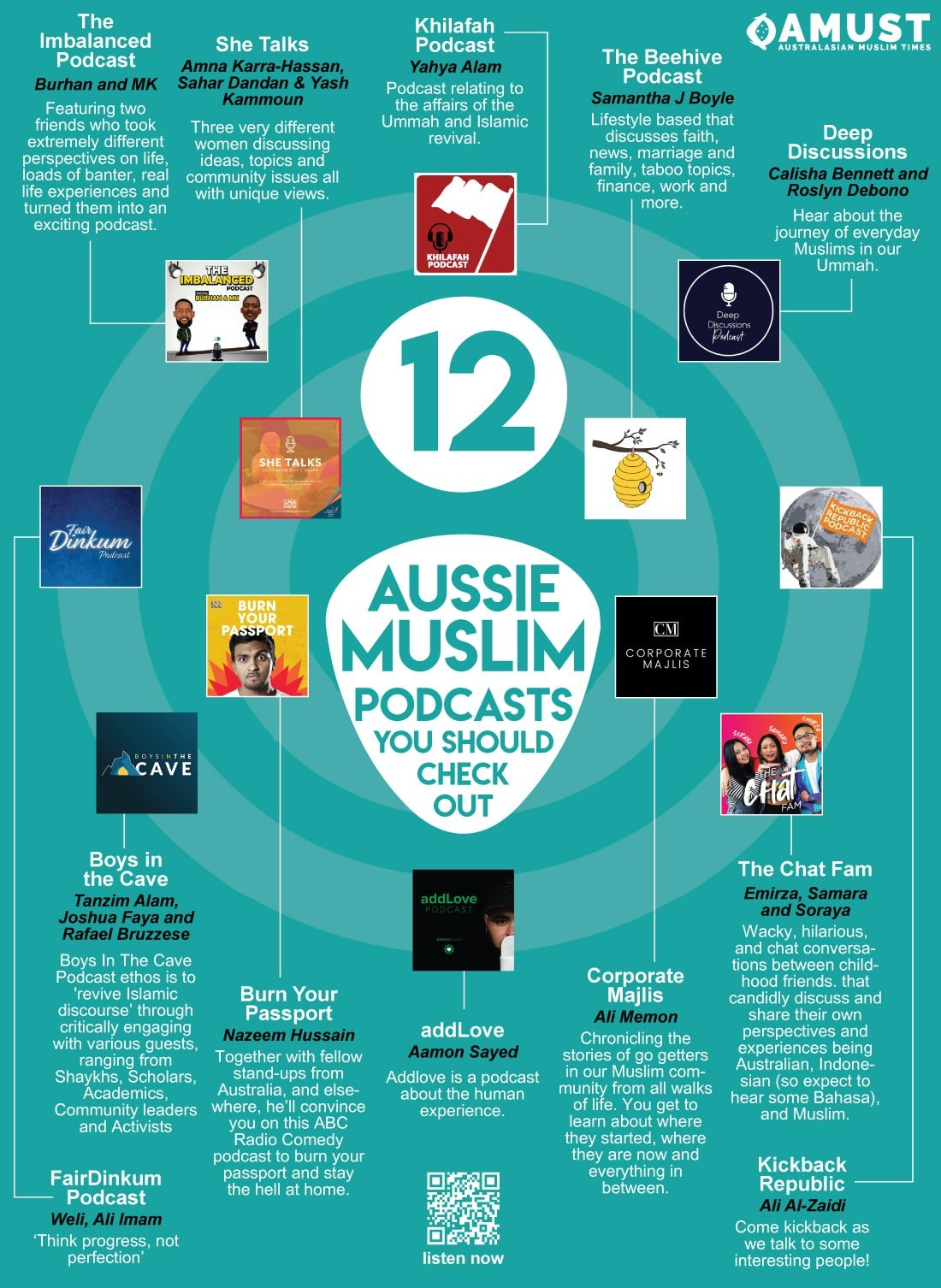 12 Aussie Muslim Podcasts you should check out